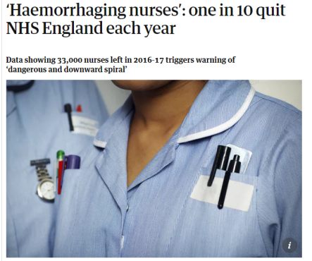 Haemorraging nurses