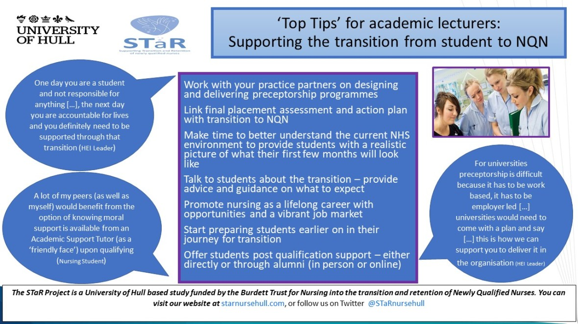 Top Tips' for academic lecturers